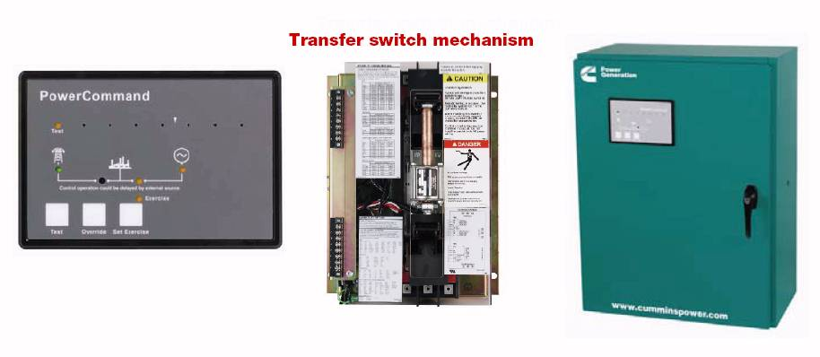 Onan Transfer Switch Wiring Diagram Somurich Com
